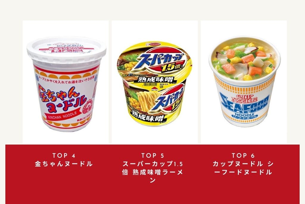 Top 20 loại mì cốc ngon nhất tại Nhật Bản nên thử ít nhất 1 lần