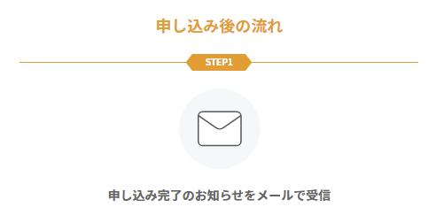 [Cực đơn giản] Toàn bộ trình tự đăng ký sim LINE MO